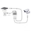 Kamera IP SONY SNC-DH110W