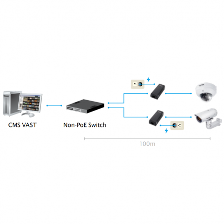 Kamera IP SONY SNC-EP550